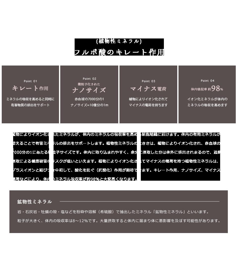 03_contents_04