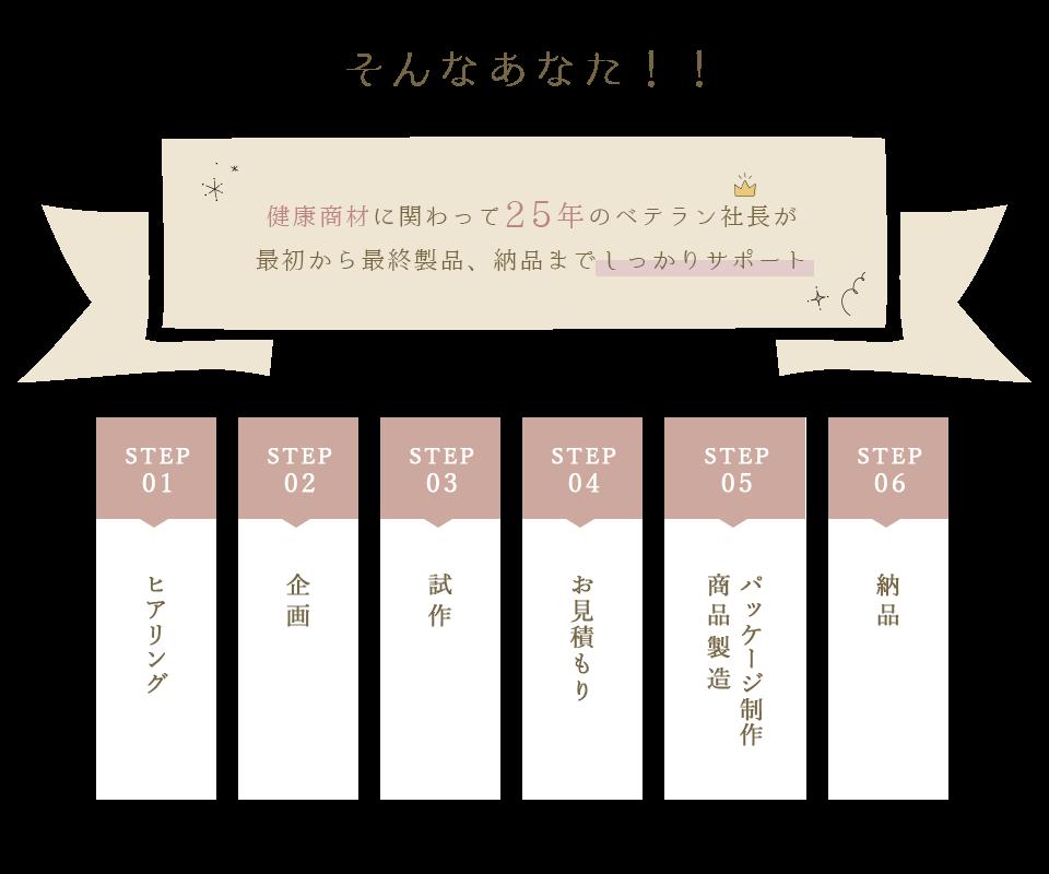 05_contents_01_b
